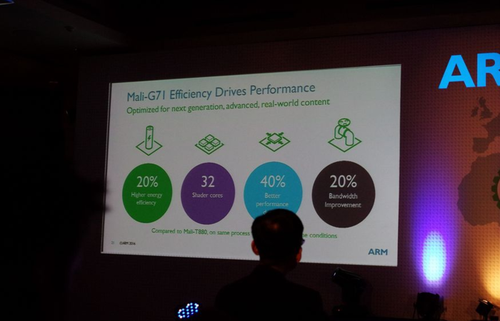 Perkenalkan Mali-G71, GPU Terbaru Buatan ARM
