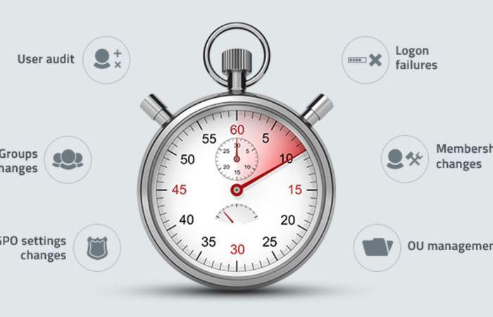 ManageEngine tambahkan User Behavior Analytics ke ADAudit Plus