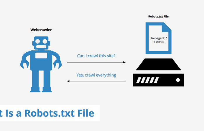 Cara Menyetting Robot TXT di WordPress