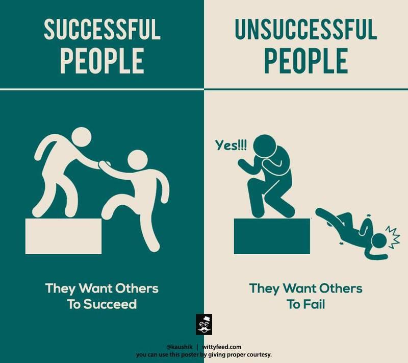 Kunci Kesuksesan dan Kegagalan Hidup