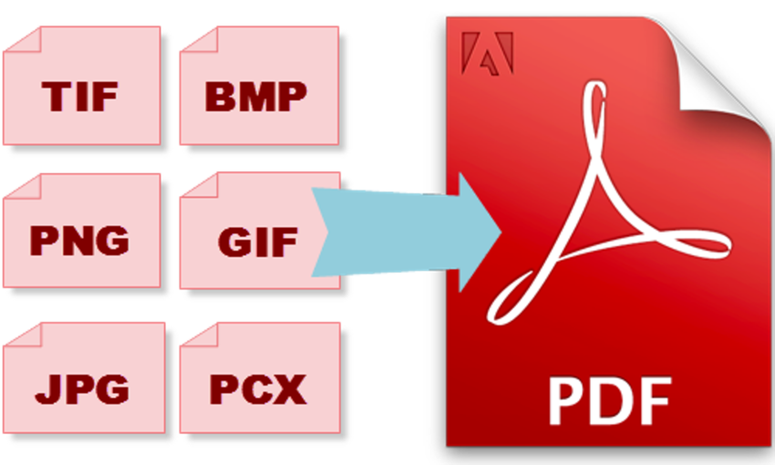 How to convert html file to pdf using php