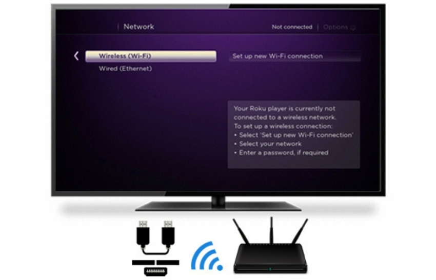 How to Resolve the connectivity issues using go roku com