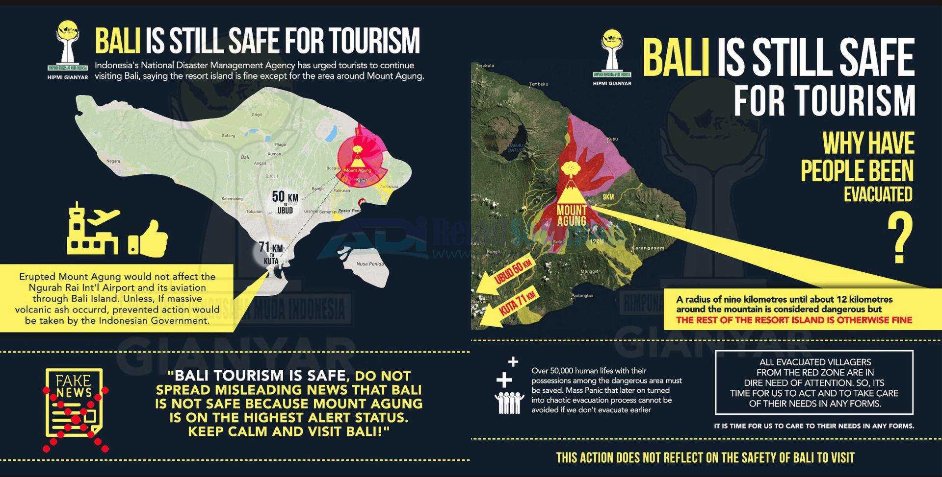 Wisata Bali Yang Aman Dari Letusan Gunung Agung