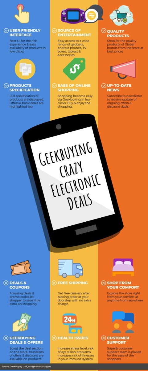 Geekbuying to the Rescue for Crazy Electronic Deals!